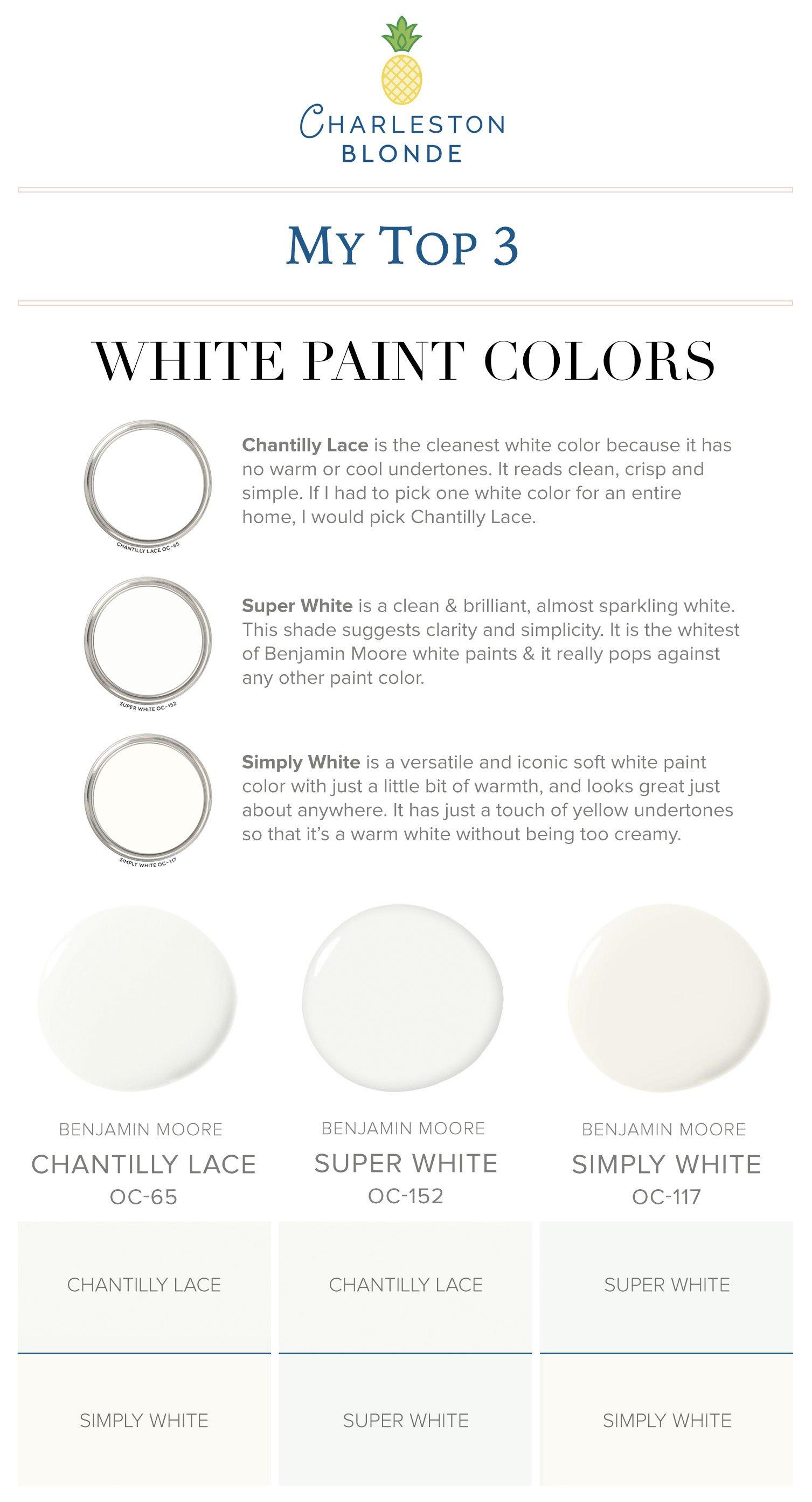 Favorite White Interior Paint Colors Charleston Blonde