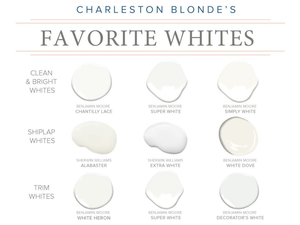 Favorite White Interior Paint Colors Charleston Blonde